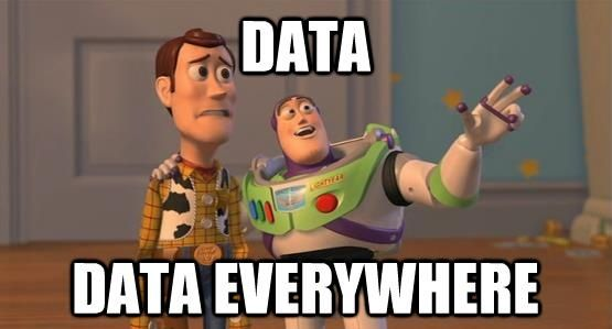 Data - Data everywhere