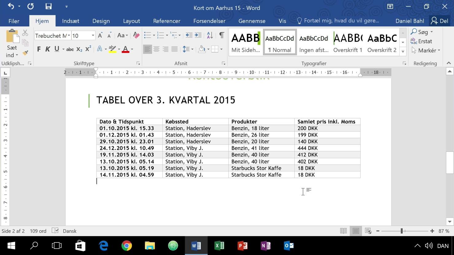 Sortering af data i tabeller