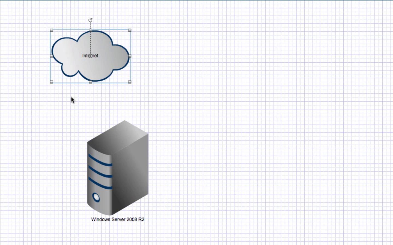 [Case] Dokumenter og design dit netværk